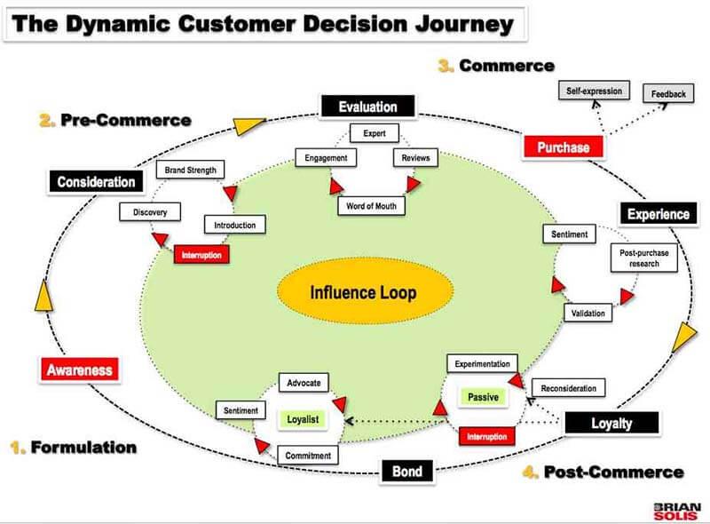 marketing-funnel-sales-funnel-hd24-homepage-design24-marketing-blog